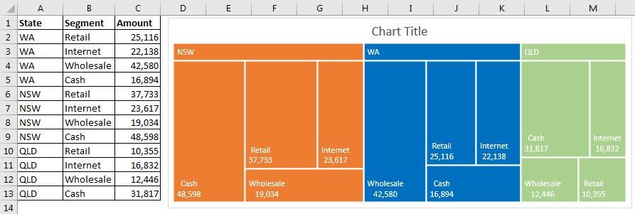 Excel TreeMap Chart